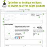 18 leviers utiles pour optimiser vos pages produits sur votre boutique en ligne