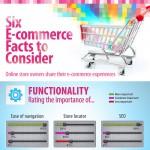 6 facteurs clés pour créer une boutique en ligne efficace [Infographie]