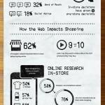 E-commerce : Quels sont les facteurs qui influencent la décision d'achat ? [Infographie]