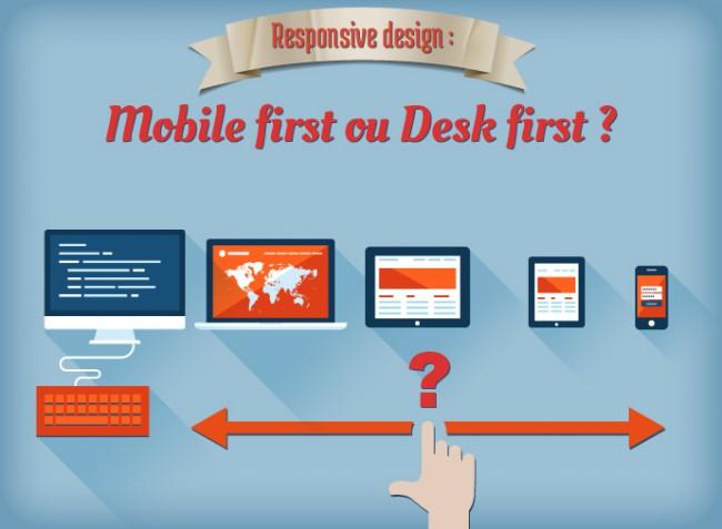 Après le responsive webdesign et le mobile first, bientôt des contenus fluides
