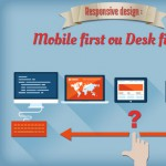 Responsive design traditionnel, mobile first, contenus fluides : que choisir pour son site ?