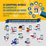 Infographie : le M-commerce, nouvel enjeu de la vente en ligne ?