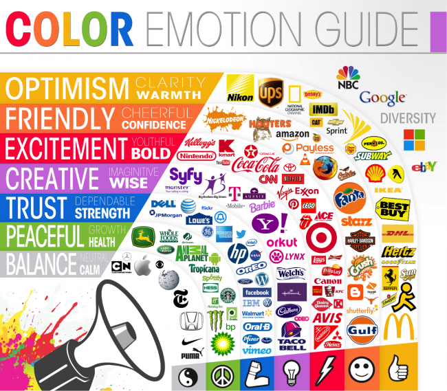 couleurs-marketing