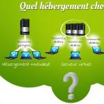 Hébergement : que choisir pour son site e-commerce ?