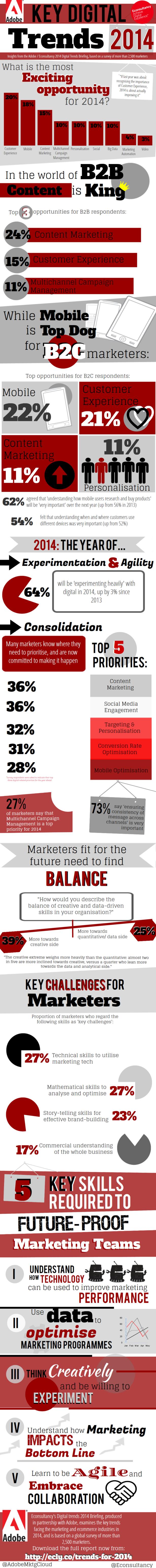 tendances-du-webmarketing-2014-pensez-experience-utilisateur