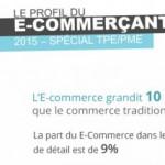Infographie : qui sont les E-commerçants en 2015 ? [Spécial TPE/PME]