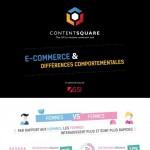 Infographie : tous différents face à l'e-commerce ?