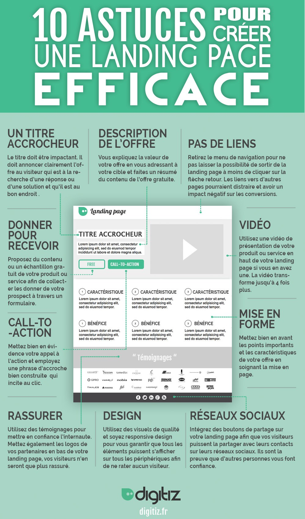 Infographie-Landing-page