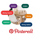 Quand Pinterest rencontre le e-commerce…