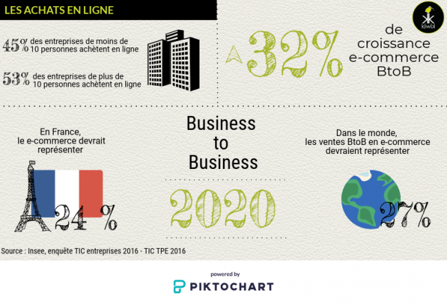 infographie-btob-e-commerce